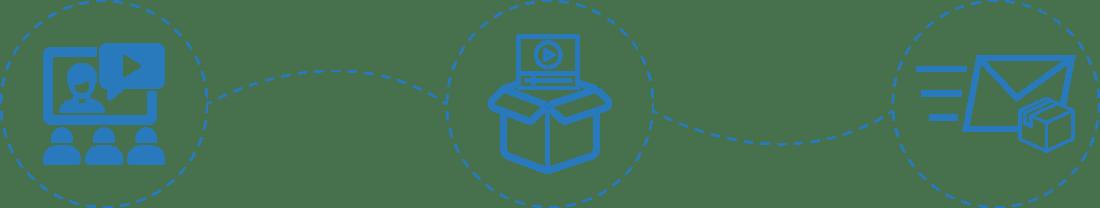 IBM-MDM-Landing Page-Asset